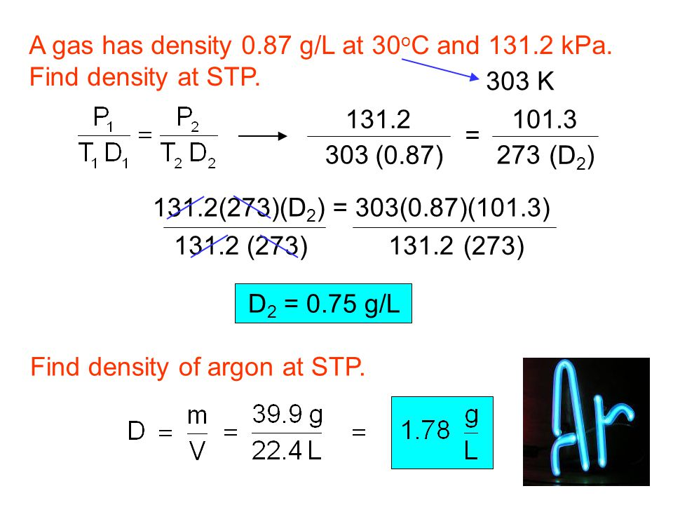 A gas has density 0.87 g/L at 30oC and 131.2 kPa.