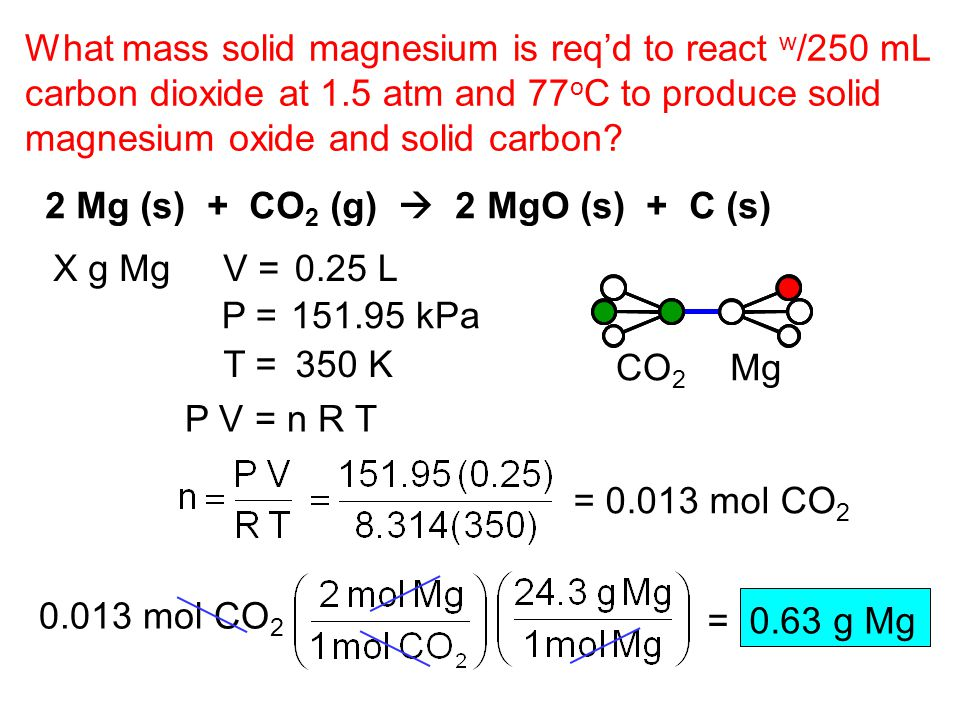 What mass solid magnesium is req'd to react w/250 mL