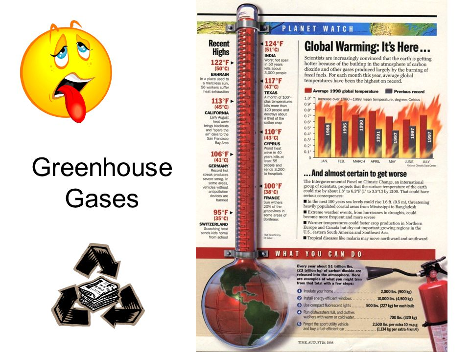 Greenhouse Gases GREENHOUSE GASES