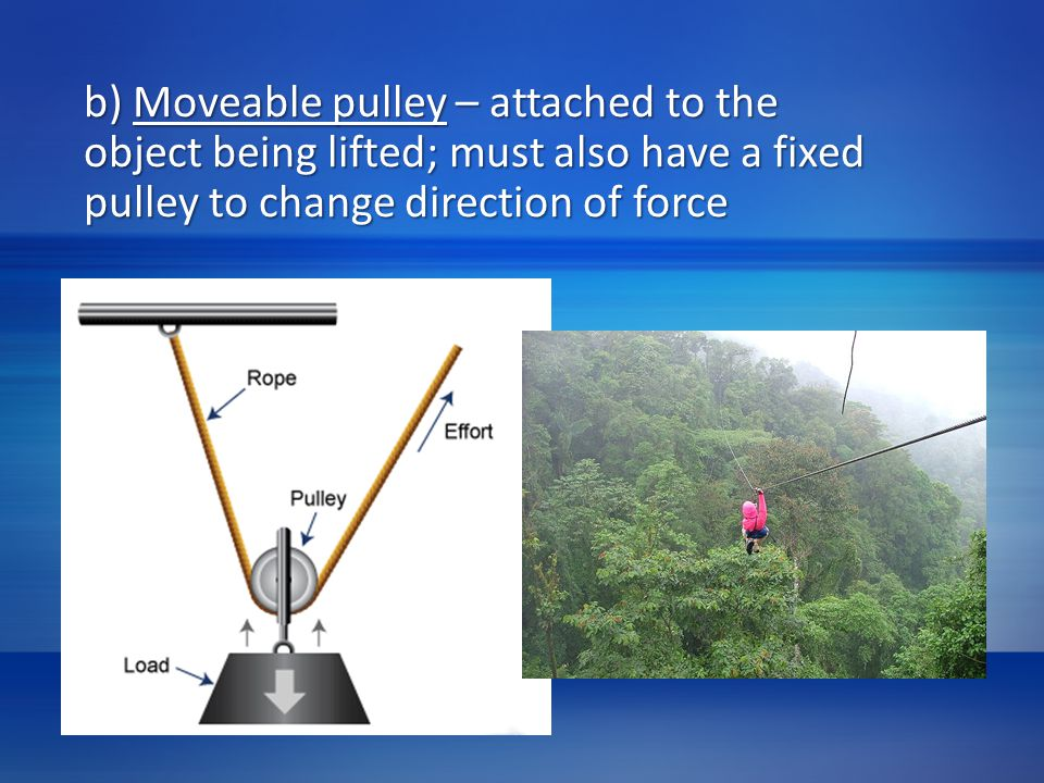 b) Moveable pulley – attached to the object being lifted; must also have a fixed pulley to change direction of force