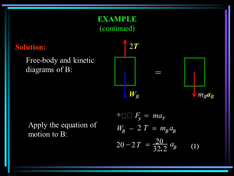 = EXAMPLE (continued) 2T WB mBaB Solution: