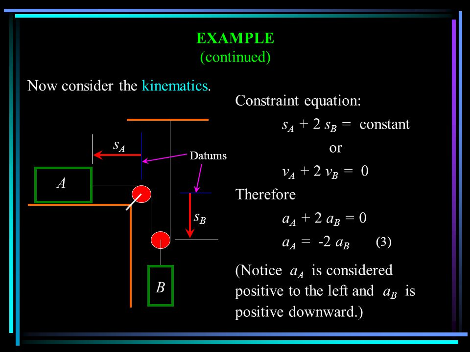 Now consider the kinematics. Constraint equation: sA + 2 sB = constant