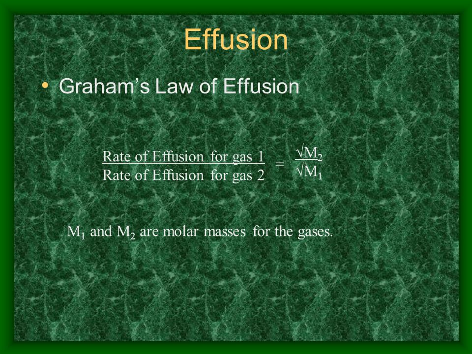 Effusion Graham's Law of Effusion √M2 Rate of Effusion for gas 1 √M1 =