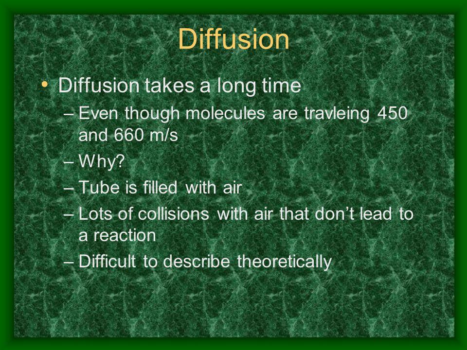 Diffusion Diffusion takes a long time