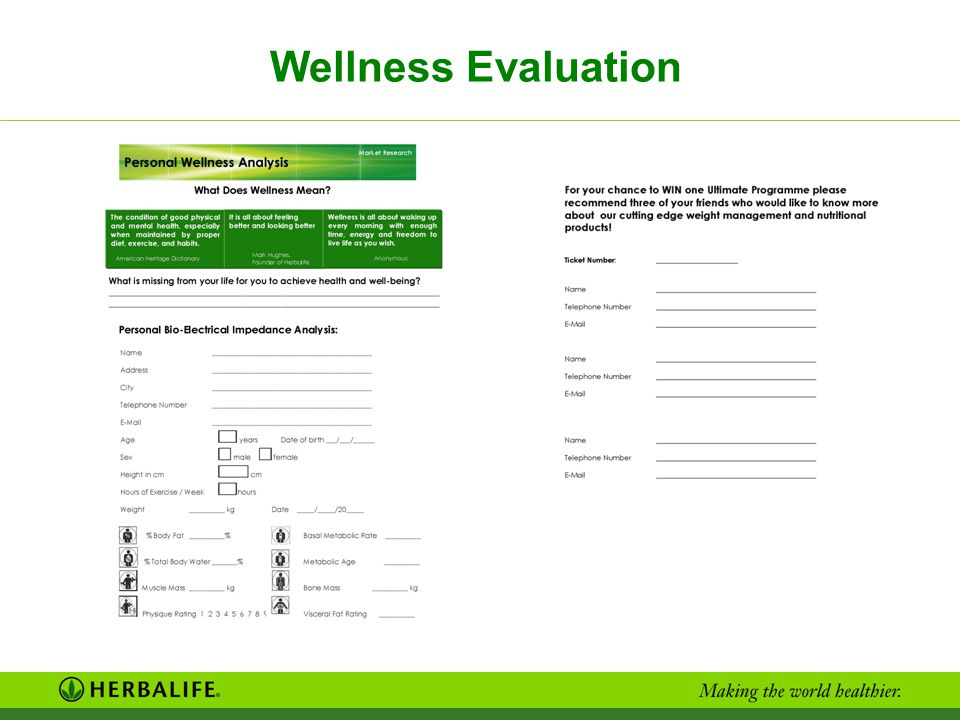Wellness Evaluation