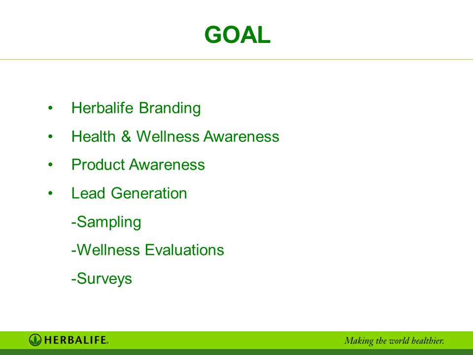 GOAL Herbalife Branding Health & Wellness Awareness Product Awareness