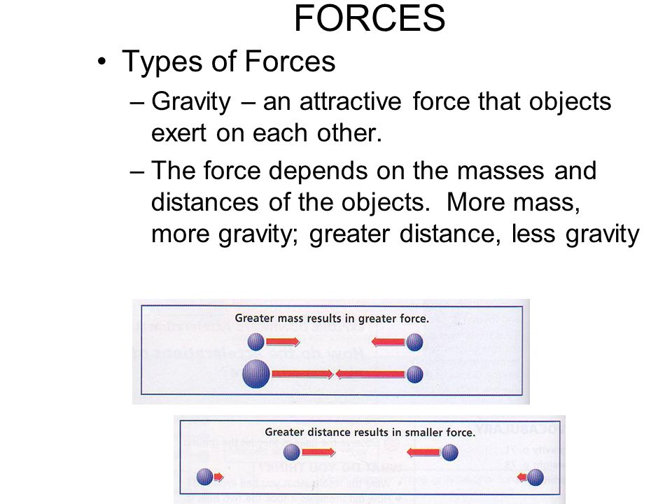 FORCES Types of Forces. Gravity – an attractive force that objects exert on each other.