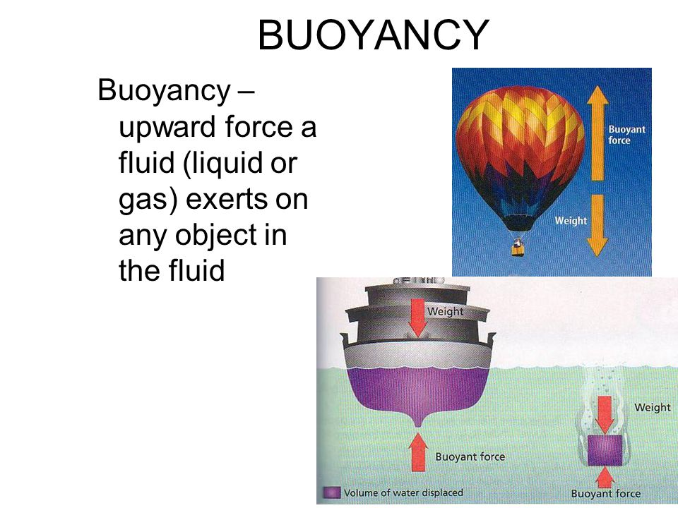 BUOYANCY Buoyancy – upward force a fluid (liquid or gas) exerts on any object in the fluid