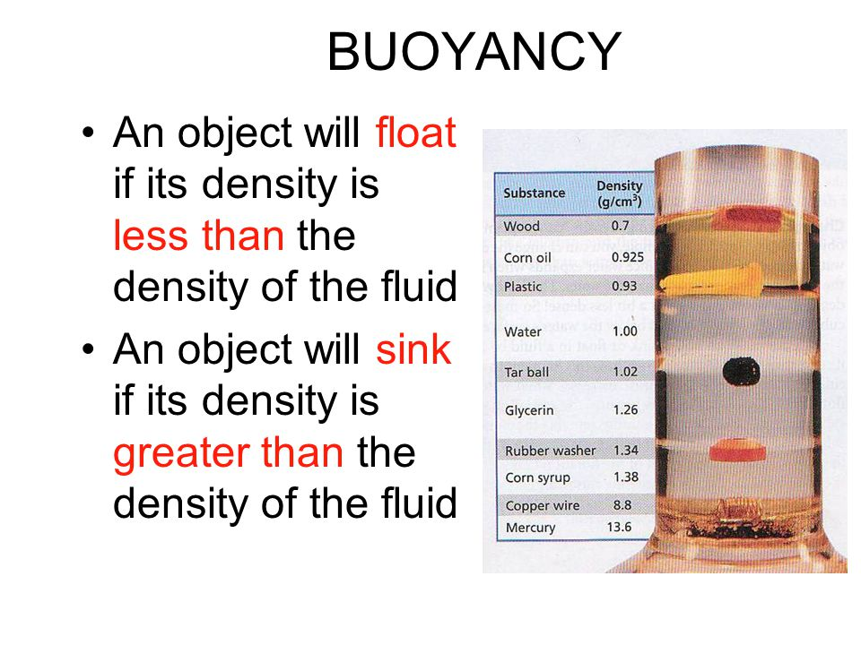 BUOYANCY An object will float if its density is less than the density of the fluid.
