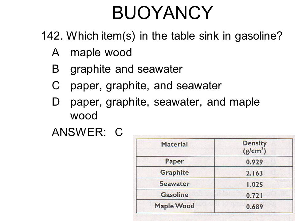 BUOYANCY 142. Which item(s) in the table sink in gasoline