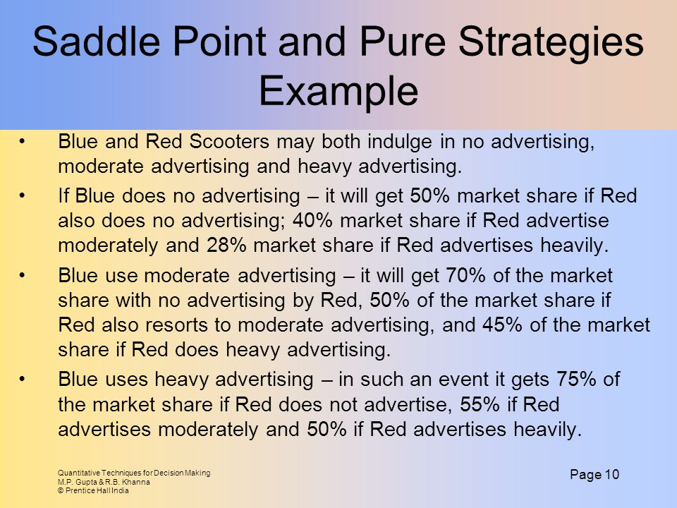 Saddle Point and Pure Strategies Example