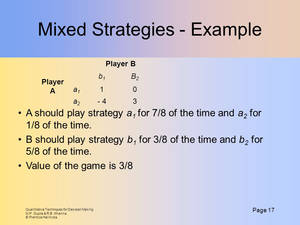 Mixed Strategies - Example