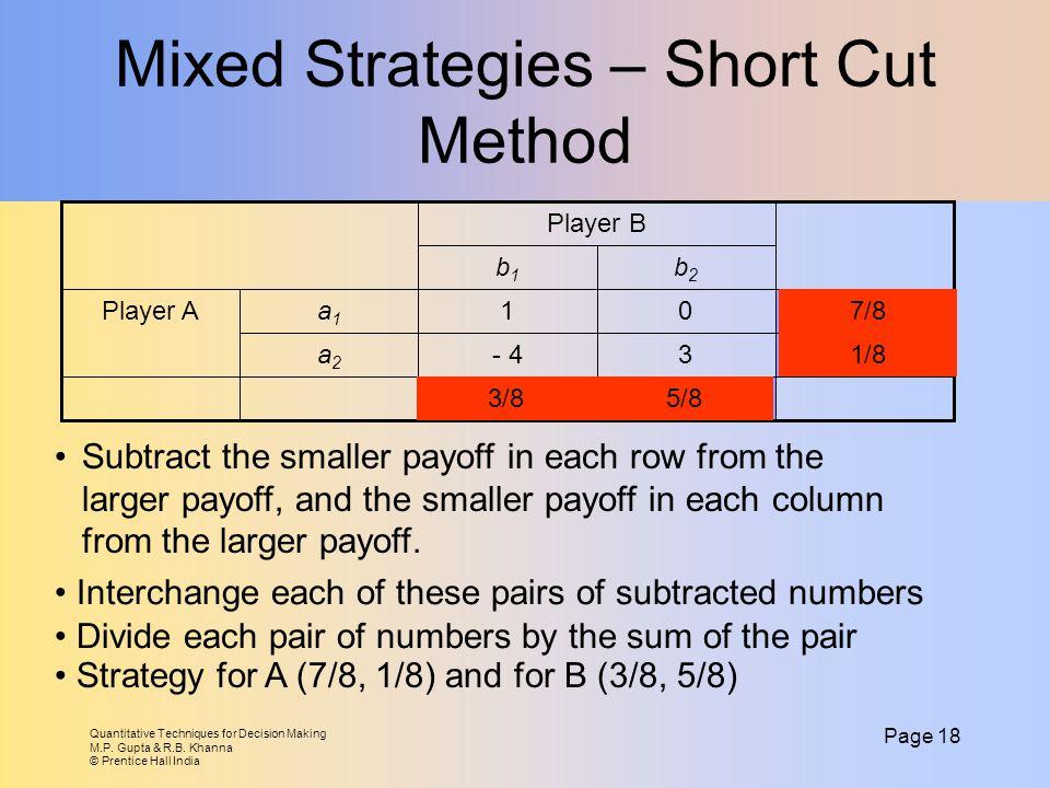 Mixed Strategies – Short Cut Method