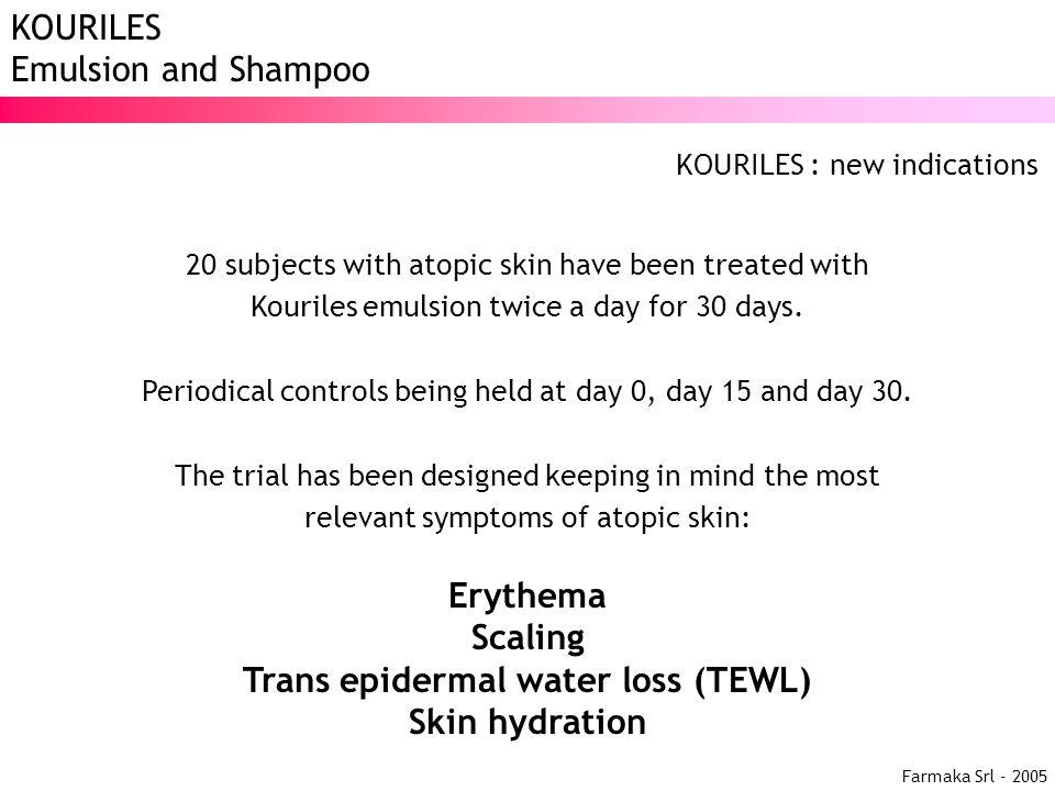 Trans epidermal water loss (TEWL)