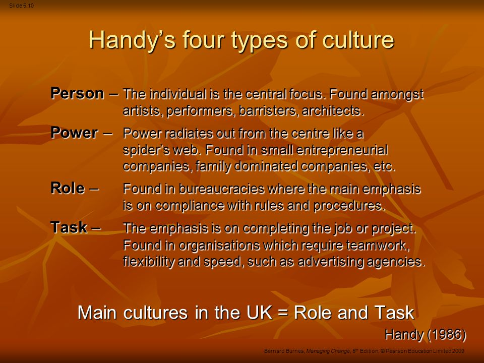 Handy's four types of culture