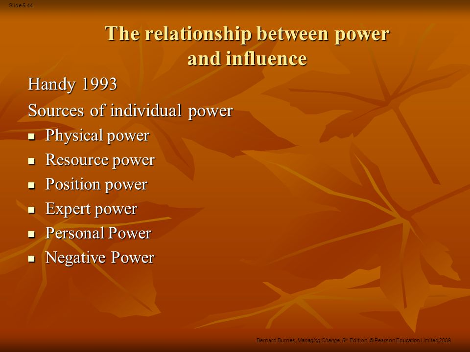 The relationship between power and influence