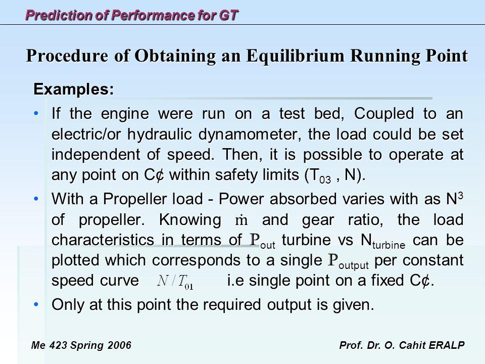 Procedure of Obtaining an Equilibrium Running Point