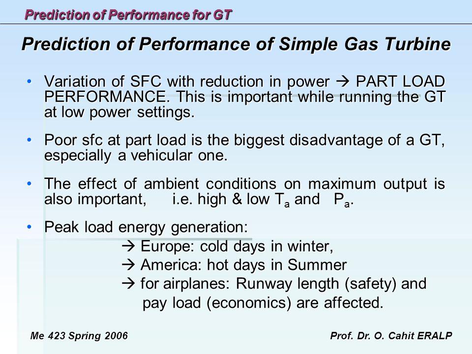 Prediction of Performance of Simple Gas Turbine