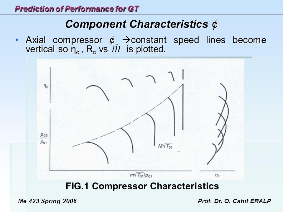Component Characteristics ¢