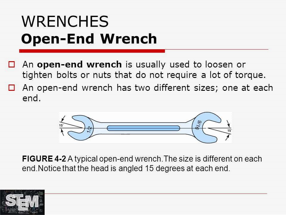 WRENCHES Open-End Wrench