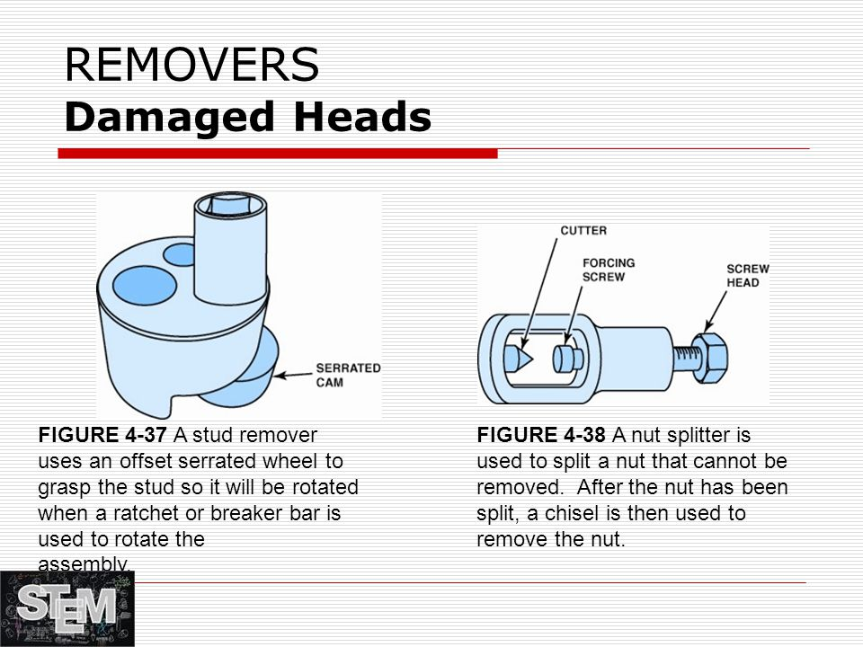 REMOVERS Damaged Heads
