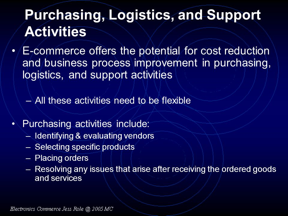 purchasing activities Sign in - google accounts.