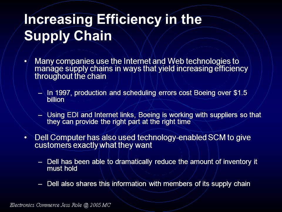 Increasing Efficiency in the Supply Chain