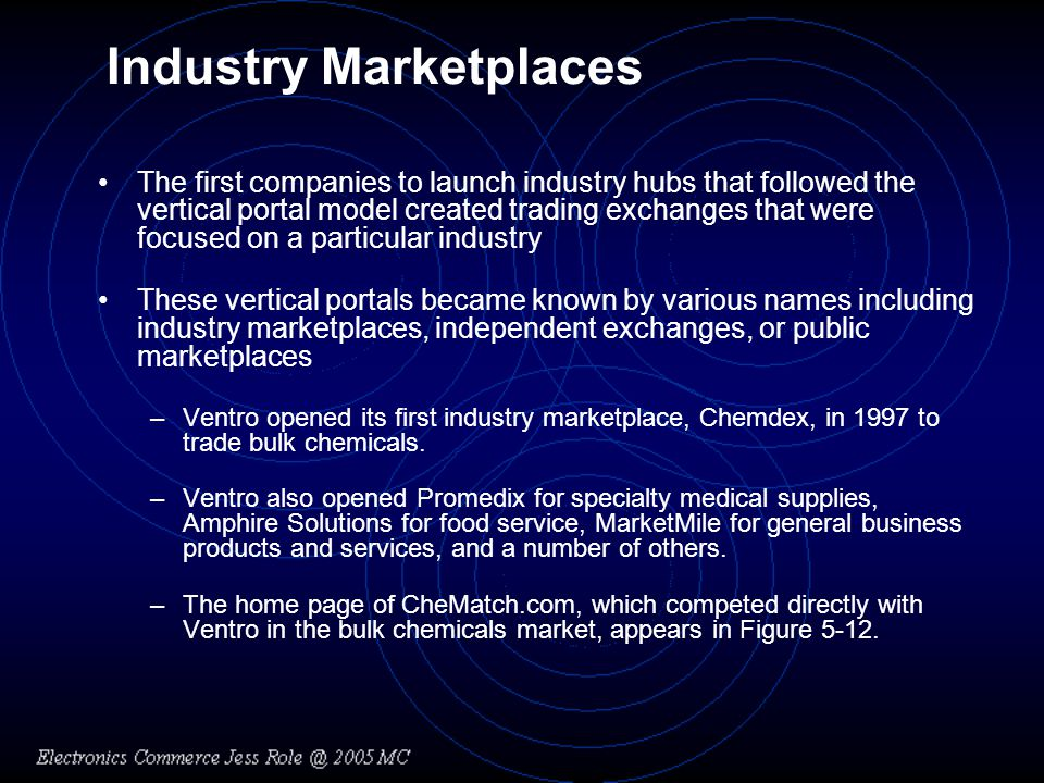 Industry Marketplaces