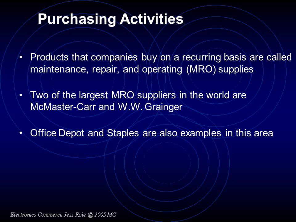 Purchasing Activities