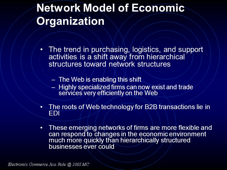 Network Model of Economic Organization