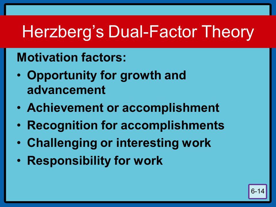 Herzberg's Dual-Factor Theory
