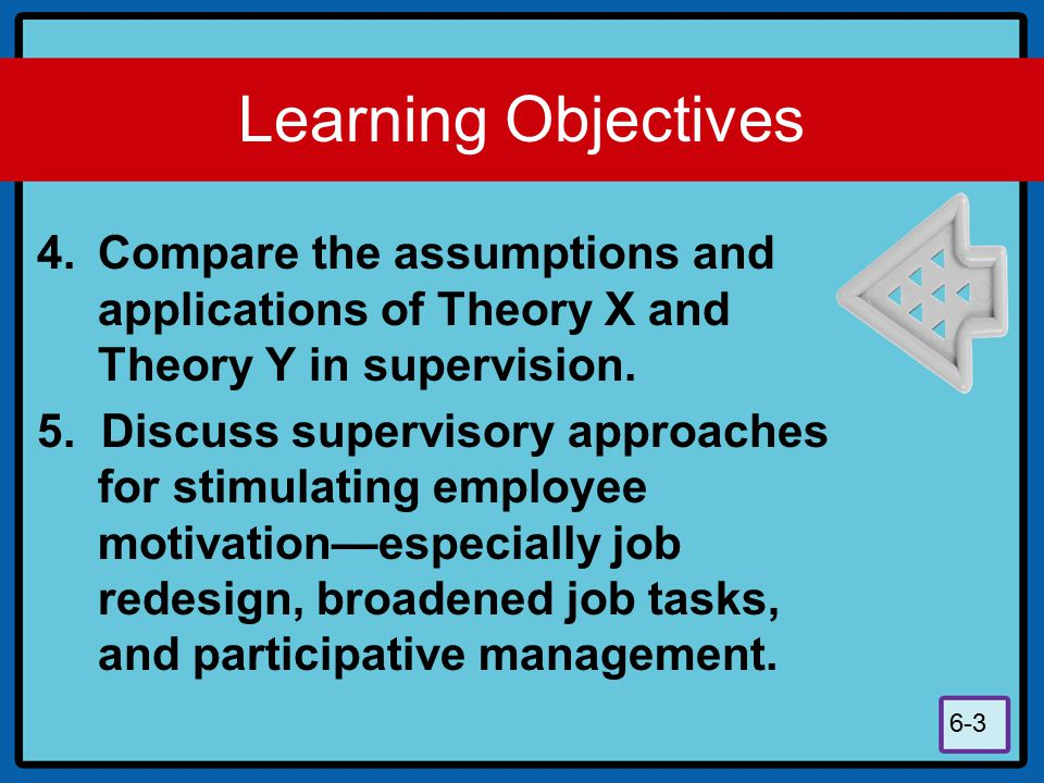 Learning Objectives Compare the assumptions and applications of Theory X and Theory Y in supervision.