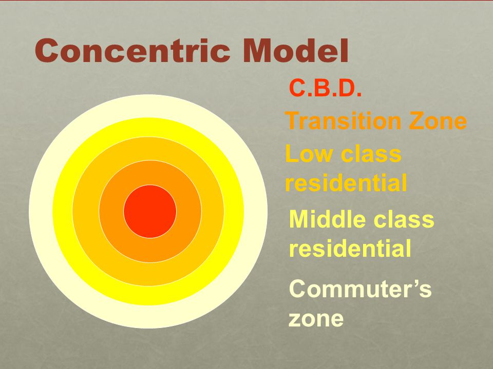 Concentric Model C.B.D. Transition Zone Low class residential