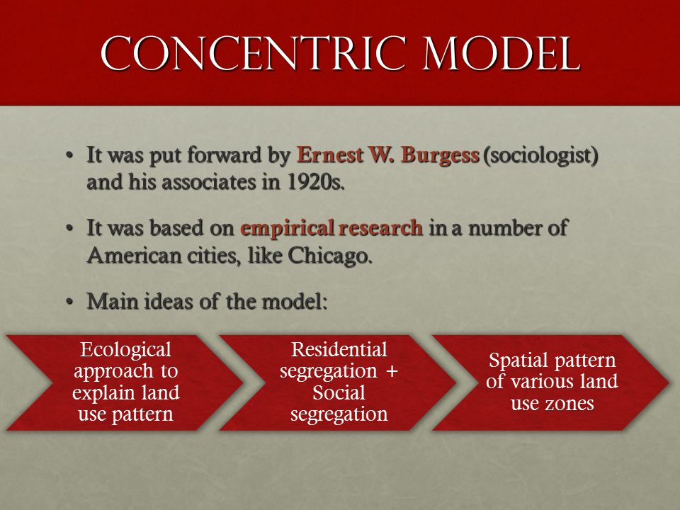 Concentric model It was put forward by Ernest W. Burgess (sociologist) and his associates in 1920s.