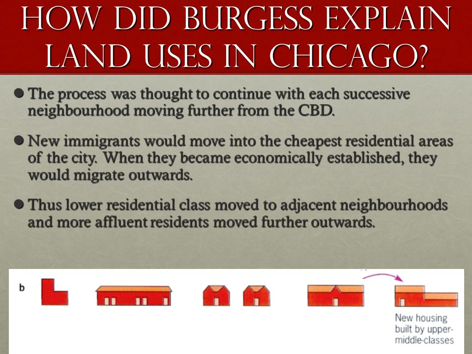 How did Burgess explain land uses in Chicago