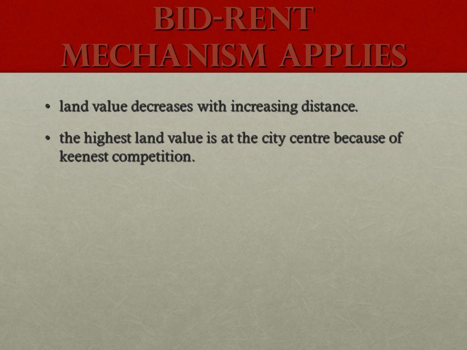 Bid-rent mechanism APPLIES