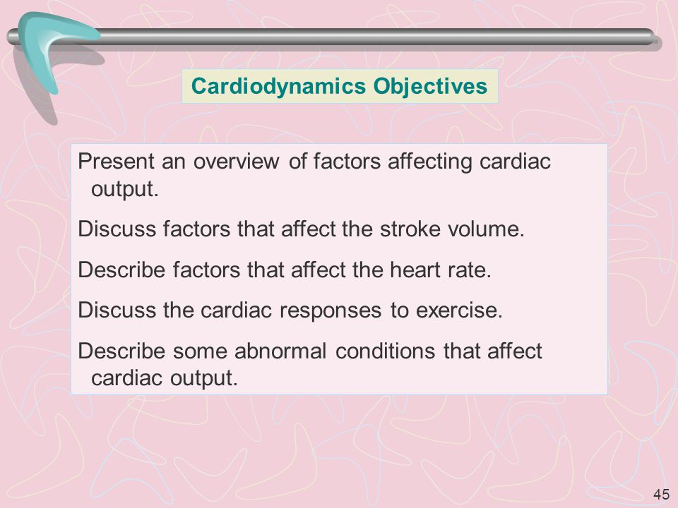 Cardiodynamics Objectives