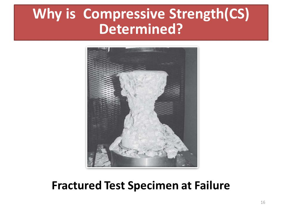 Why is Compressive Strength(CS) Determined