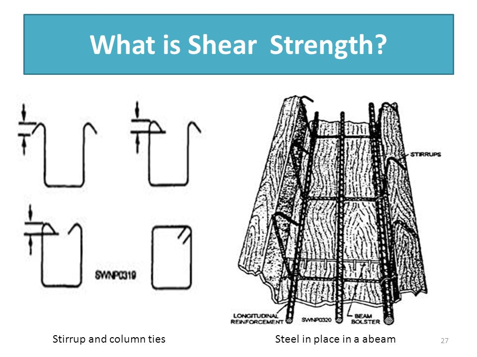 What is Shear Strength Stirrup and column ties