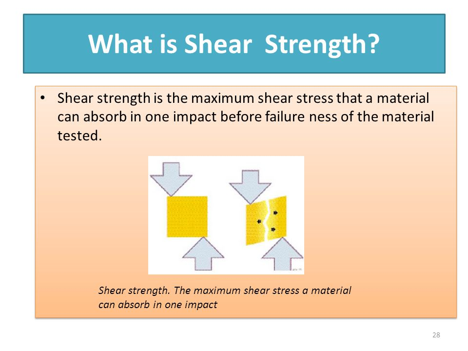 What is Shear Strength