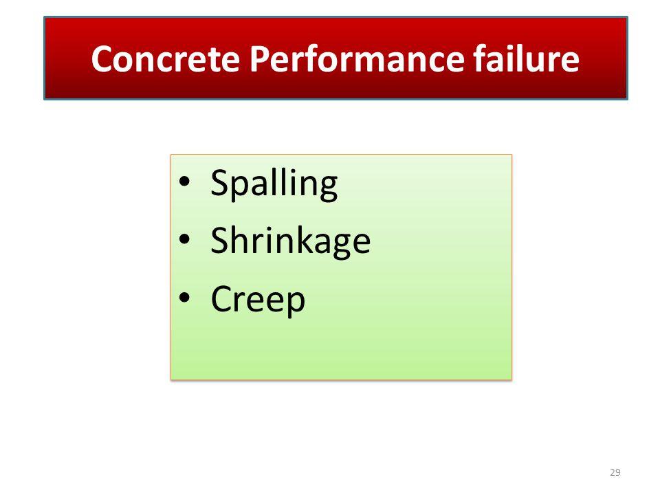 Concrete Performance failure