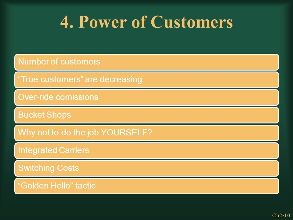 4. Power of Customers Number of customers
