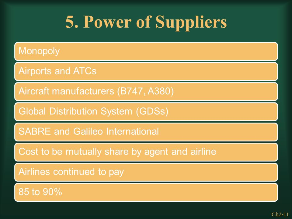 5. Power of Suppliers Monopoly Airports and ATCs