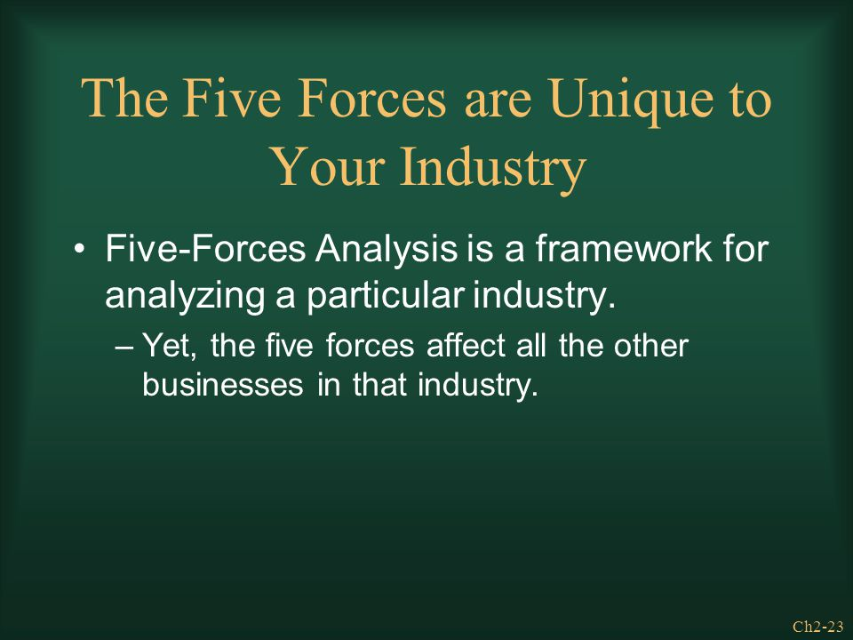 The Five Forces are Unique to Your Industry