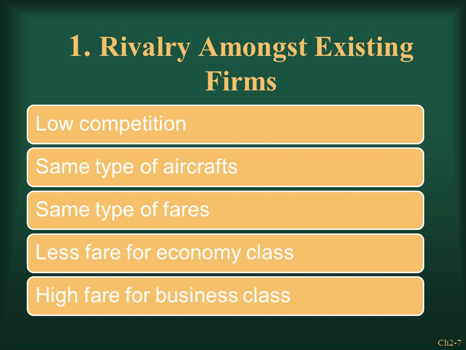1. Rivalry Amongst Existing Firms