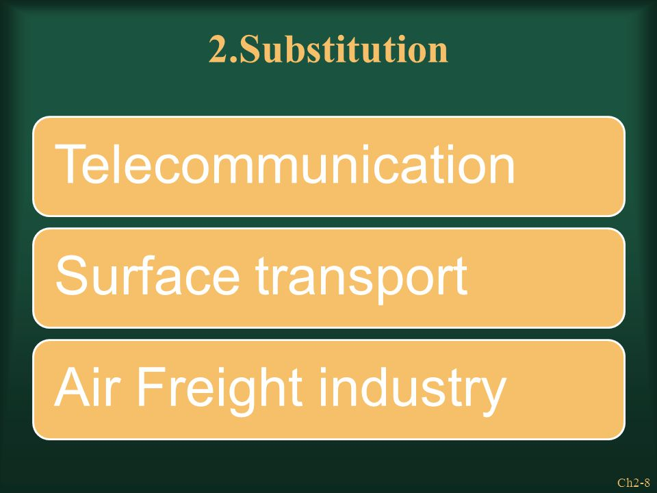 2.Substitution Telecommunication Surface transport