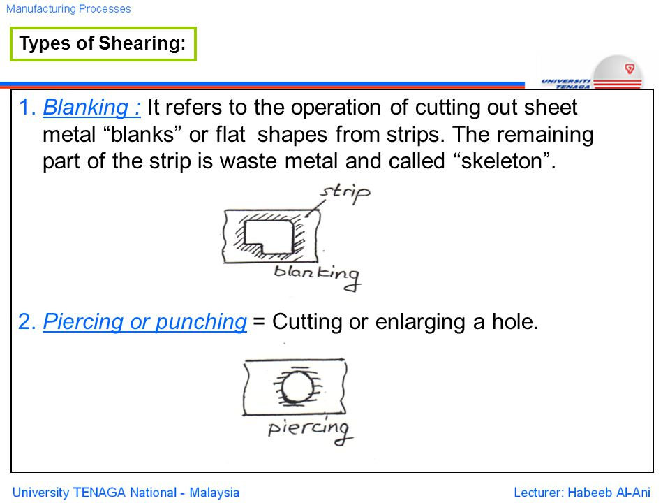 1. Blanking : It refers to the operation of cutting out sheet