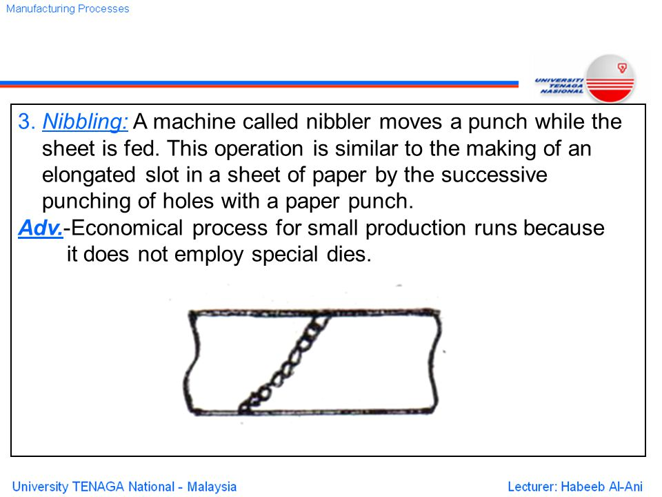 3. Nibbling: A machine called nibbler moves a punch while the