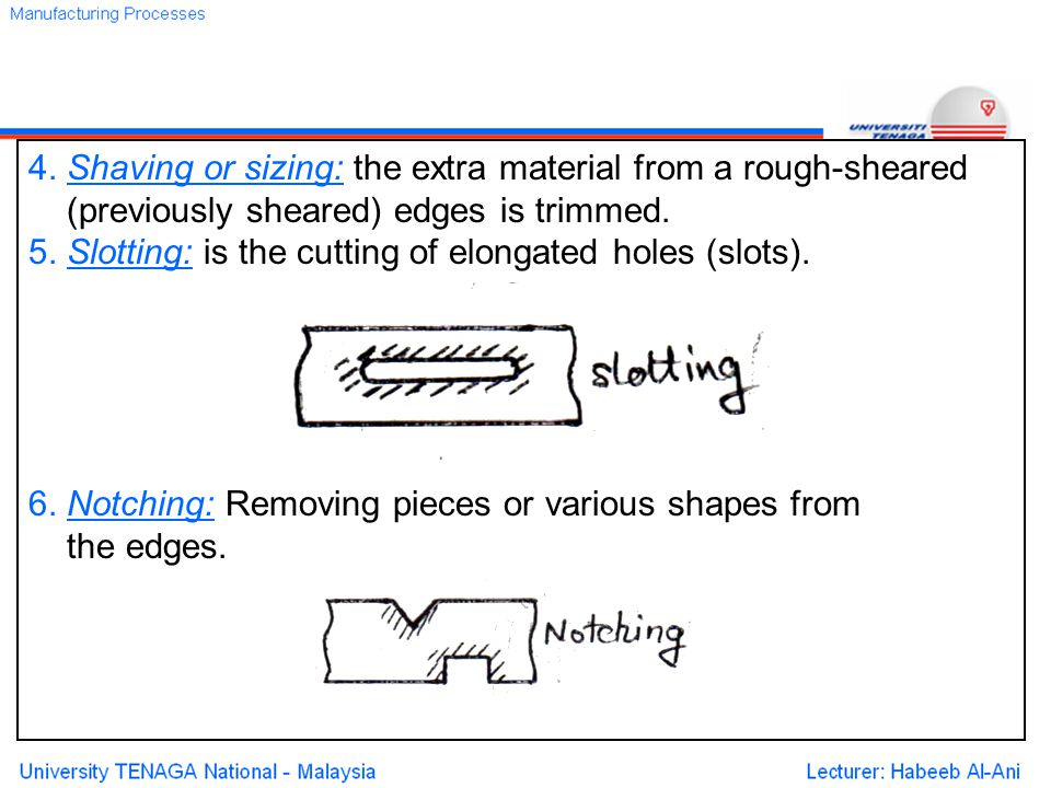 4. Shaving or sizing: the extra material from a rough-sheared