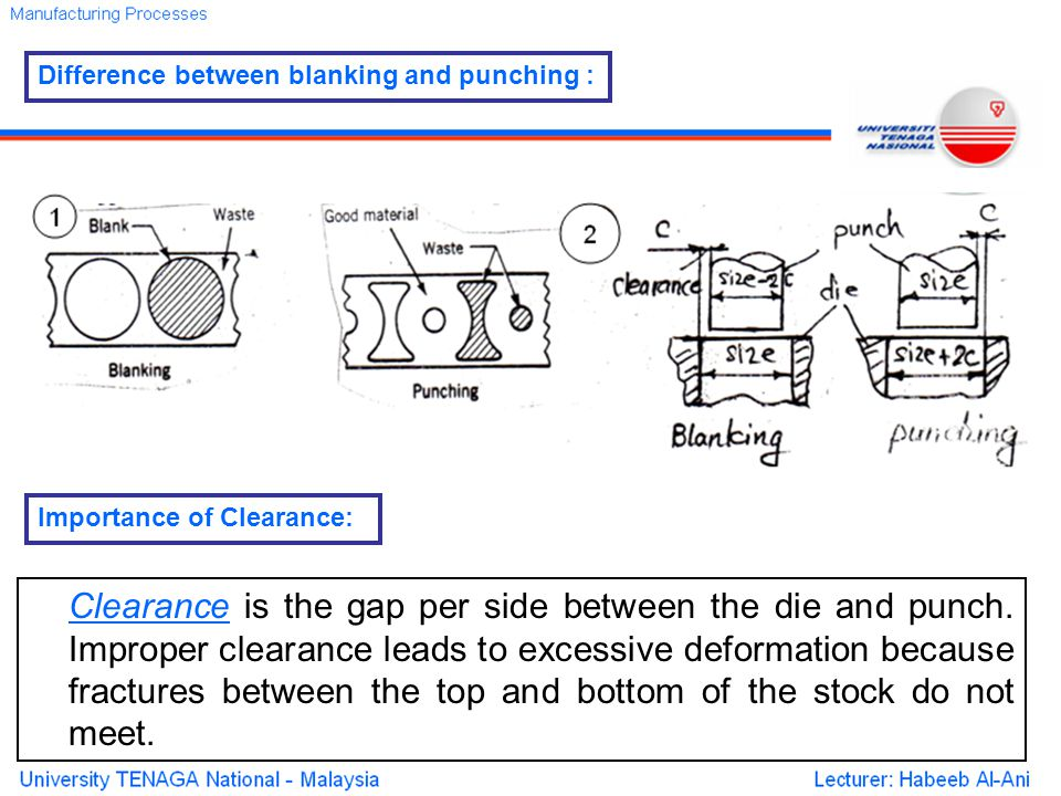 Difference between blanking and punching :